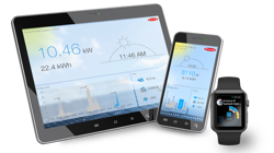 Ecocorp Solar | Remote Monitoring