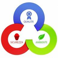 sistemi-di-gestione-1